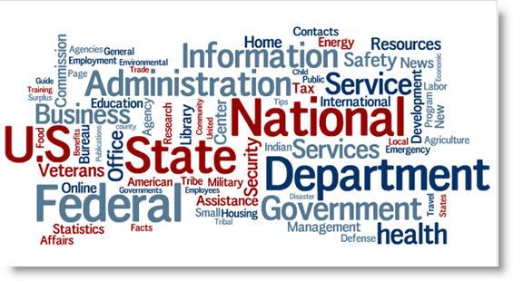USA.gov's Word Cloud