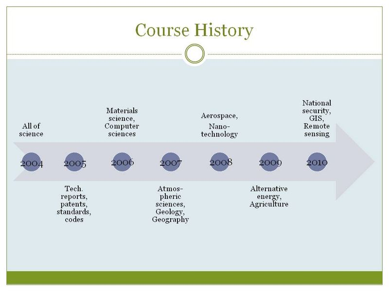 Science and Engineering 101 course history