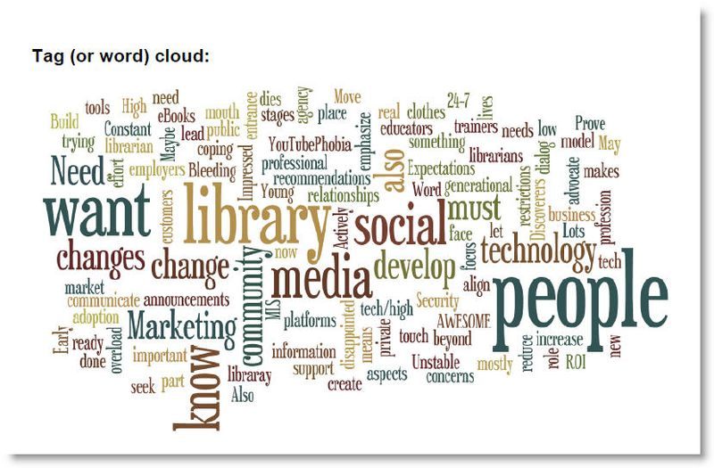 2011 Government and Military Unconference Word Cloud