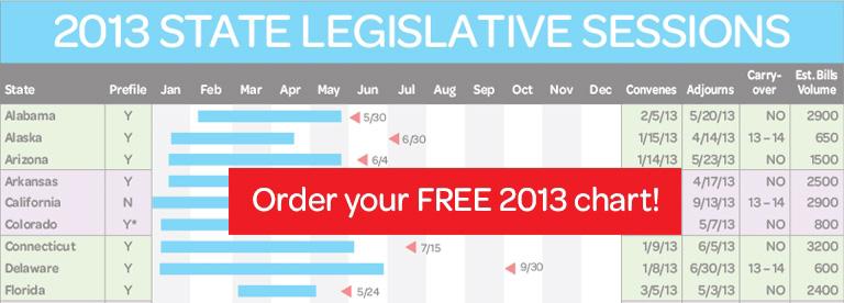 State Net Legislative Chart 2013